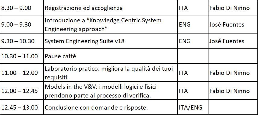 agenda trc forum milan