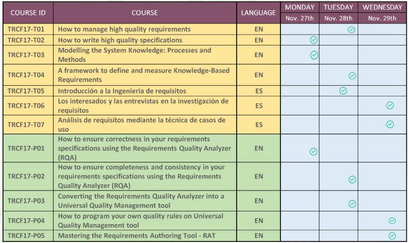 courses trc forum 2017